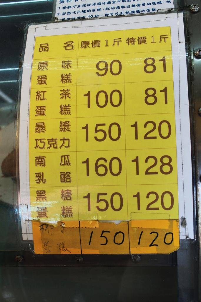 台南名東排隊蛋糕 【台南伴手禮美食】名東現烤蛋糕,買蛋糕早上也要排隊(名東蛋糕價錢菜單)