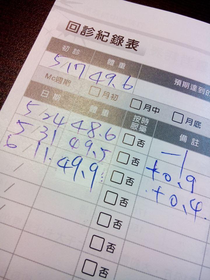 【台北東區埋線】竹善堂中醫診所埋線經驗分享,我要瘦大腿(第一個月)